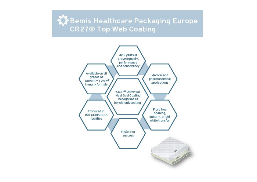 Bemis Healthcare Packaging Europe Heat Seal Coating Technology